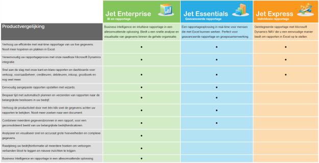 Jet Reports - producten overzicht