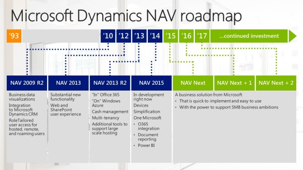 Roadmap Dynamics NAV July2014