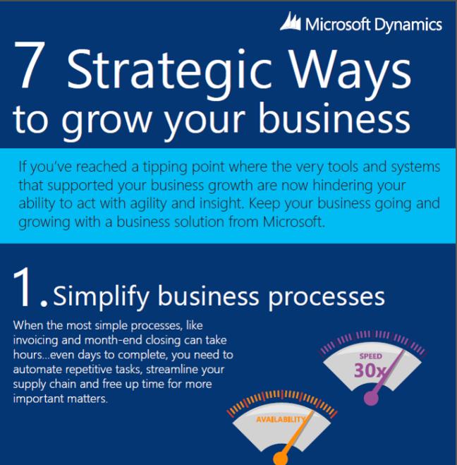 7 strategic ways to grow your business_1
